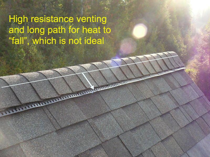 Attic Ventilation Stetten Home Services